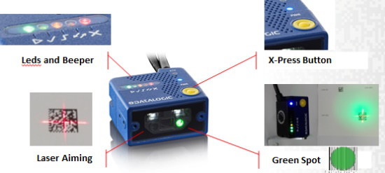 "Datalogic得利捷Matrix 120读码器,OLED面板行业的""闪耀之星""!"