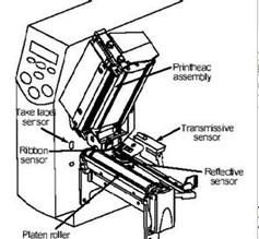 条码打印机换碳带_如何调节斑马条码打印机打印头压力_经验分享_新闻资讯_